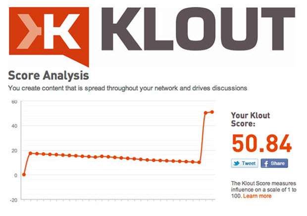 Klout ranking