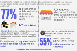 statistiques-mobile