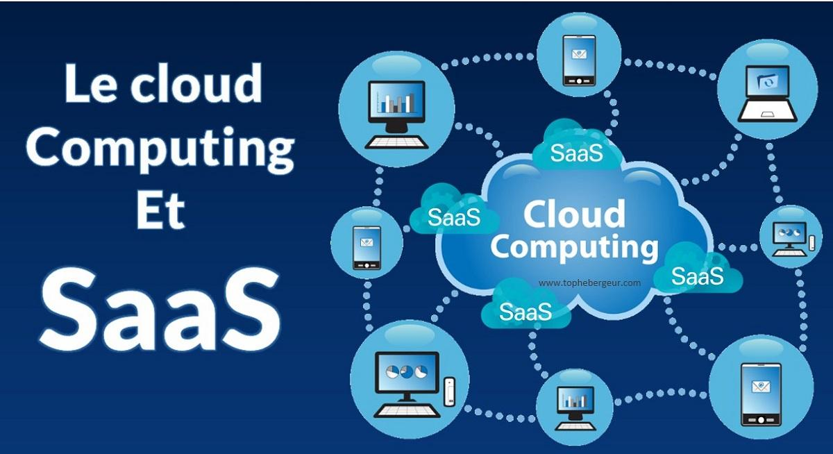La relation entre le cloud computing et le SaaS